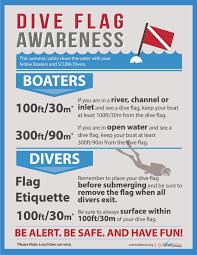 Printable Flag Public Service Announcements U0026 Materials The Diving Equipment