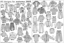 ottobre design sew much sew stylin sew fast ottobre must haves