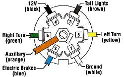 1962 ambassador wiring diagram umbilical airstream forums