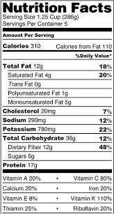 diabetes weight diabetes daily post