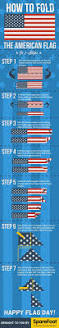 Maryland Flag Vinyl Die Besten 25 Hölzerne Amerikanische Flagge Ideen Auf Pinterest