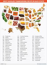 light thanksgiving sides most popular thanksgiving recipe in every state business insider