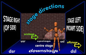 When Darkness Turns To Light It Ends Tonight Glossary Of Technical Theatre Terms Stage Management