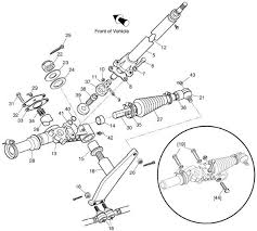 ezgo steering column and gear box diagram for 95 2001 txt models