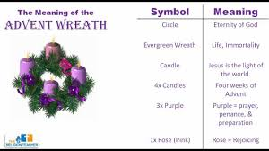 the meaning of the advent wreath youtube
