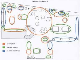 plant layout of hotel planning your store layout step by step instructions