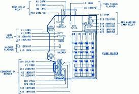2003 dodge ram 1500 fuse box wiring diagrams