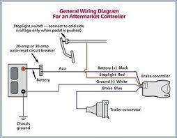 electric trailer brake controller wiring diagram bestharleylinks