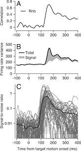 variation signal and noise in cerebellar sensory u2013motor