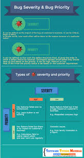 11 best software testing infographics by abstracta images on