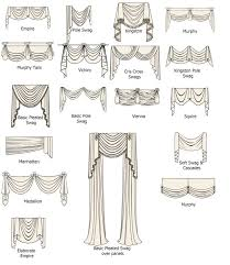 Valance Styles For Large Windows Best 25 Swag Curtains Ideas On Pinterest Drapery Ideas
