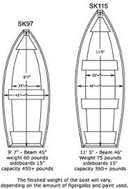 Small Wooden Boat Plans Free Online by Build A Metal Detector