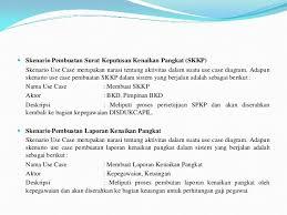 membuat use case skenario jbptunikompp gdl tryyuliasa 28776 16 presenta