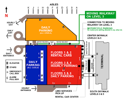 milwaukee airport parking guide compare mke parking options