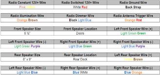1997 chrysler cirrus car stereo wiring diagram radiobuzz48 com