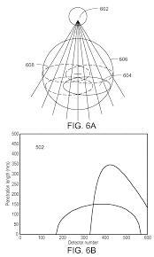 patent us8121250 method for calibration of a ct scanner google
