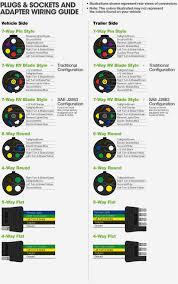 trailer lights wiring diagram 6 pin