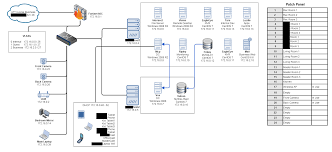 Home Lab Network Design Tossing My Network Diagram Out There Homelab