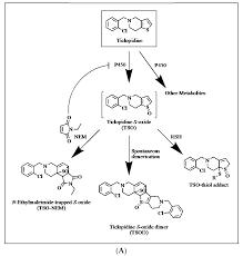 ijms free full text inhibitory effects of trapping agents of