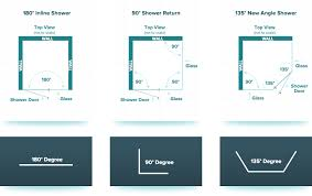 Standard Shower Door Sizes Design Tips For Custom Glass Shower Enclosures Stellar Glass Showers