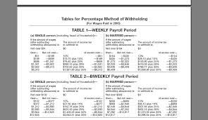 irs payroll tax tables bean counter so you want to learn bookkeeping payroll