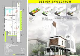 shabeeb mohammed architect