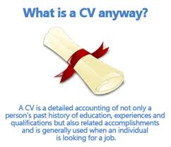 What Does Cv Stand For Resume How To Write A Cv Or Curriculum Vitae Example Included