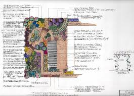 Rock Garden Plan Page 7 Of Landscaping Pictures Of Our Work