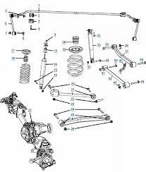 jeep jk suspension diagram jeep jk wrangler suspension suspension diagram 4wd com