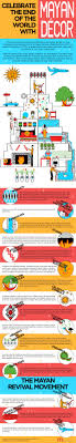 home decor infographic happy end world day infographics mania