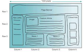 design a html table online companion for principles of web design 4th edition by joel