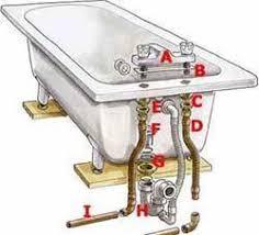 montaggio vasca da bagno installare la vasca da bagno
