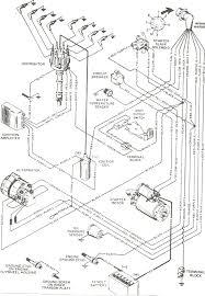 wiring diagrams 7 pin wiring truck trailer wiring trailer light