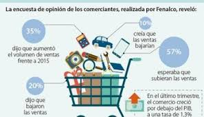 cual fue el aumento en colombia para los pensionados en el 2016 colombia agosto fue positivo para los comerciantes américa retail