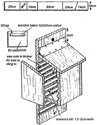 free bat house plans howtospecialist how to build step by why pay
