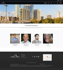 lead generation custom websites collaborative idx apps u0026 crm