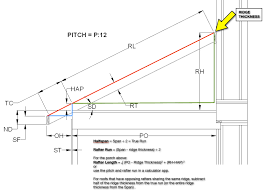 Hip Roof Design Calculator Framing Roof With A Speed Square Framing Contractor Talk