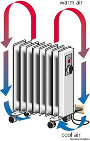 what u0027s the difference between conduction convection and