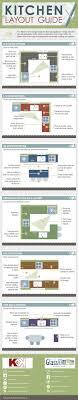 kitchen layout guide kitchen layout cheat sheet infographic