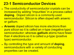 chapter 23 electronics and computers ppt download
