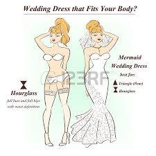 robes de mariã e sirã ne de mariee infographie