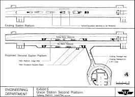 union transit toronto subway station database