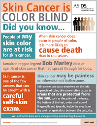 What Are The Types Of Color Blindness Colorblind Infographic English Jpg