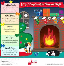 Home Design Rules Of Thumb by Prevent A Holiday Disaster At Home With These 10 Must Read Tips