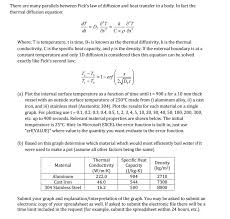 question there are many parallels between fick s law of diffusion and heat transfer in a in fact the