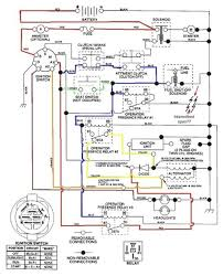 wiring diagram for kohler engine 18hp pro u2013 readingrat net