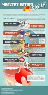 healthy eating facts infographics http buyorganicfoods net