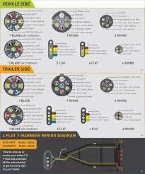 wiring diagram for a semi trailer plug wiring diagram u2013 pressauto net