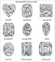 types of wedding ring types of engagement ring cuts more engagement ring in italy wedding