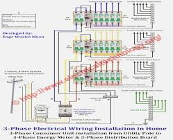 100 wiring diagram for 3 phase distribution board panel